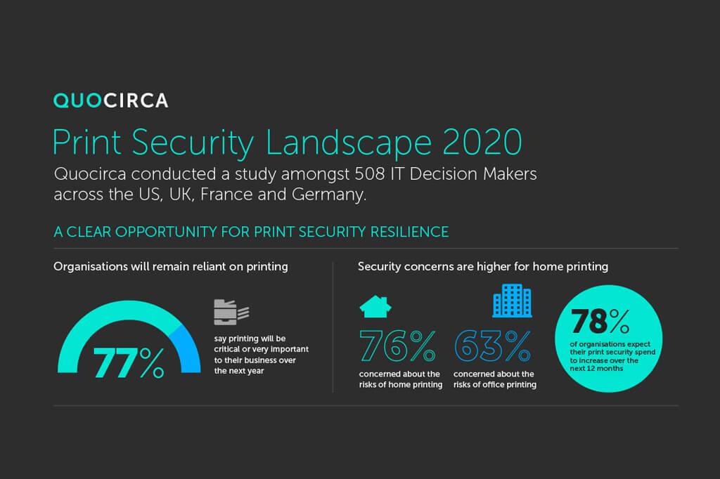 La pandemia, el Cloud y los riesgos cibernéticos en la impresión: la visión de Quocirca en el Print Security Landscape – Entorno de la Seguridad de Impresión
